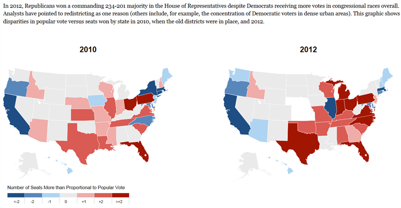 2010_2012 votes vs seats_